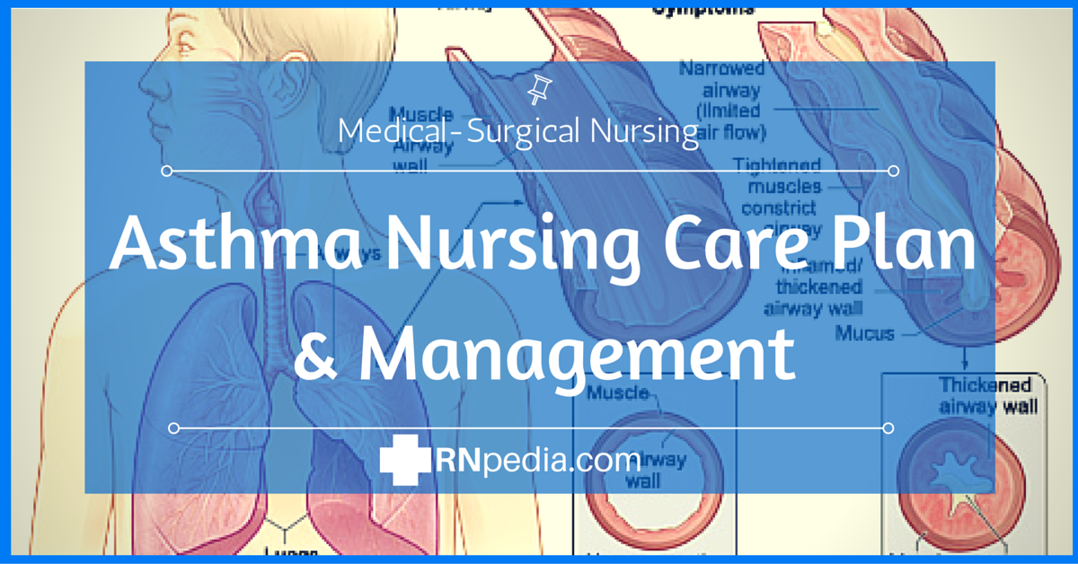 Asthma Nursing Care Plan & Management - RNpedia