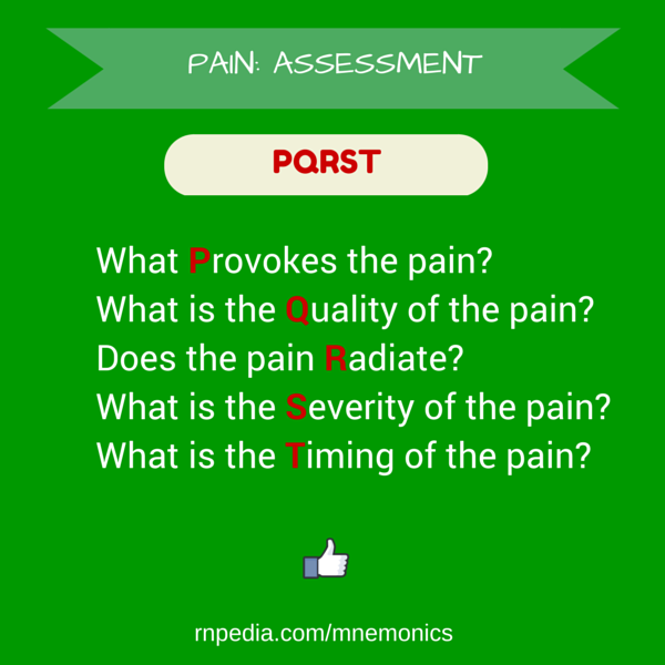 Pain: assessment