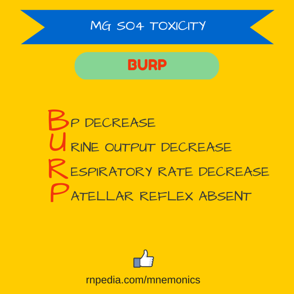 MG SO4 TOXICITY
