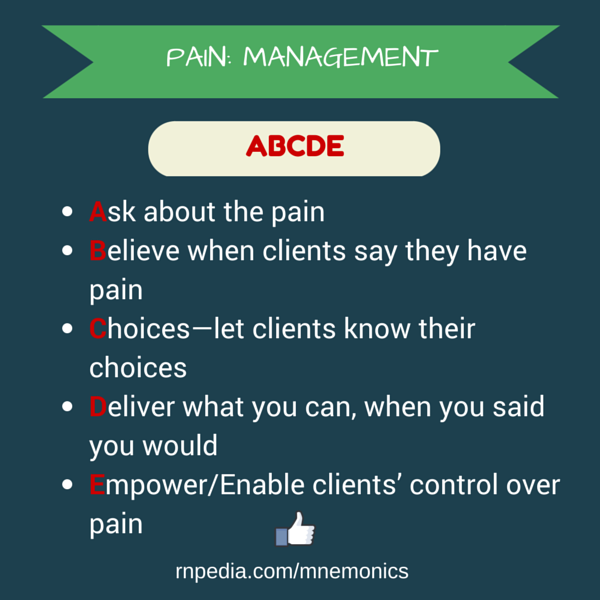 Pain: management