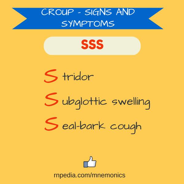 Medical-Surgical Nursing Mnemonics and Tips