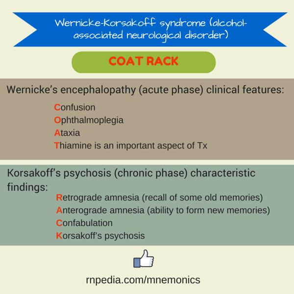 Wernicke-Korsakoff syndrome (alcohol-associated neurological disorder)