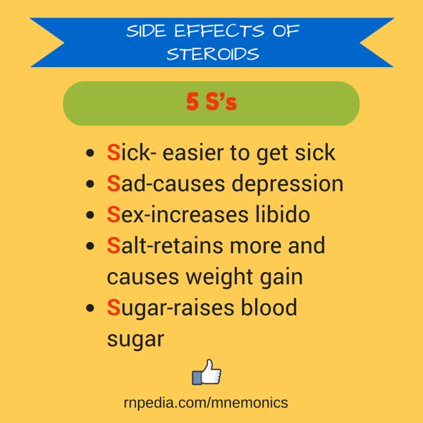 Side Effects of Steriods