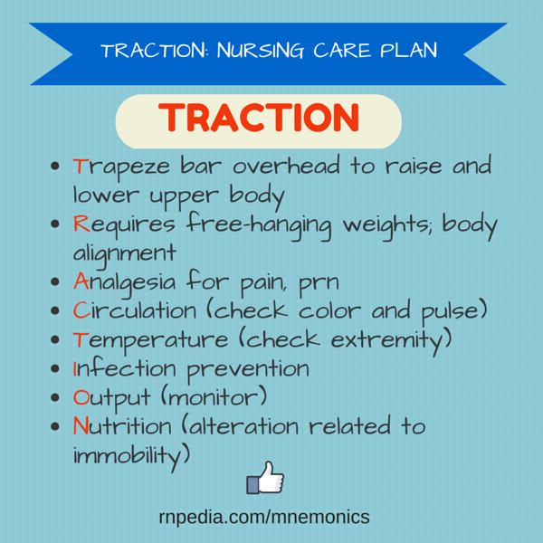 Traction: Nursing care plan