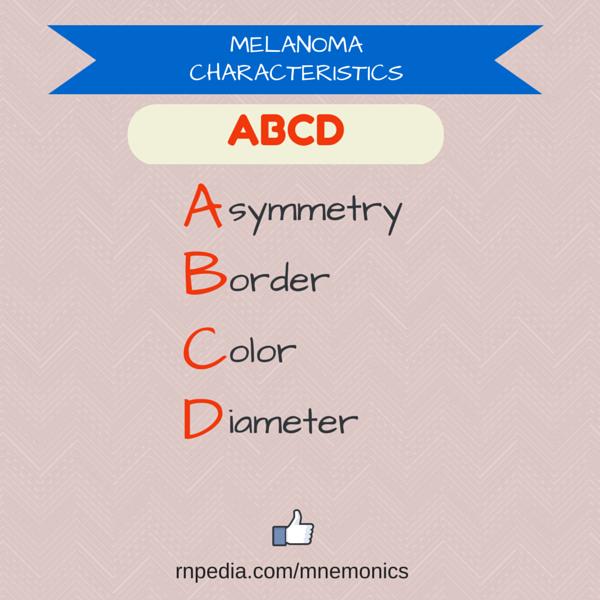 Melanoma characteristics