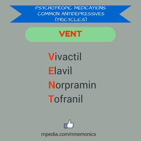 Psychotropic medications: common antidepressives (tricyclics)