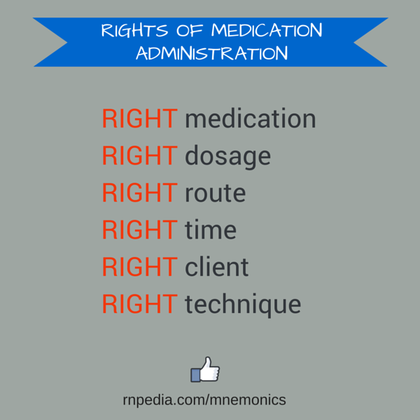 Medication administration—six rights