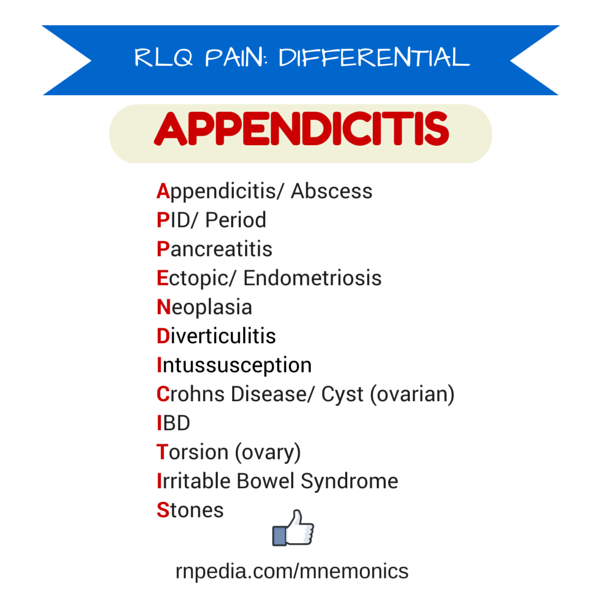 RLQ PAIN: DIFFERENTIAL