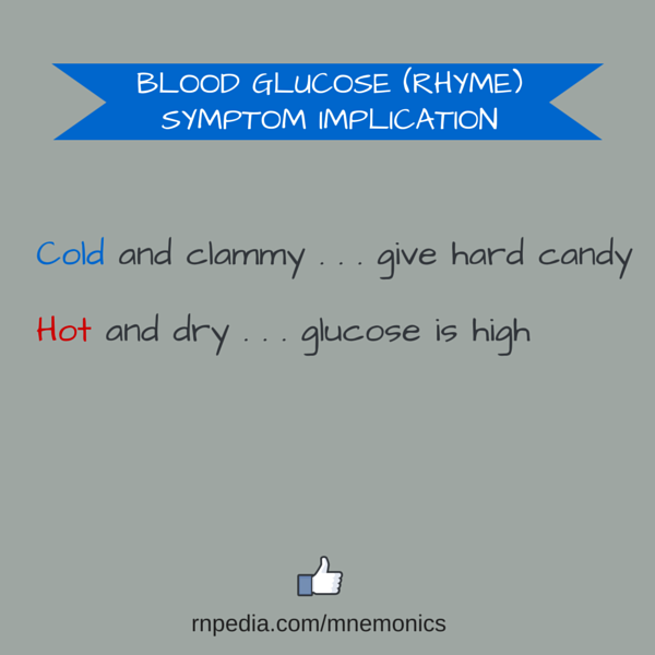 Blood glucose (rhyme) Symptom Implication