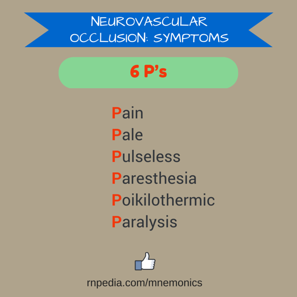 Neurovascular Occlusion: symptoms