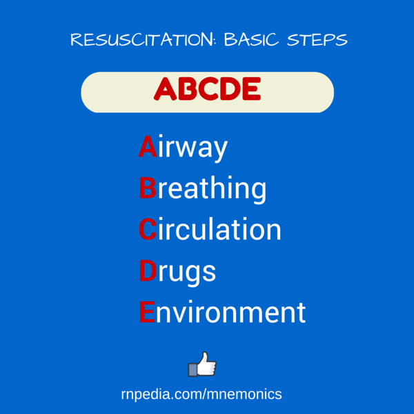 RESUSCITATION: BASIC STEPS