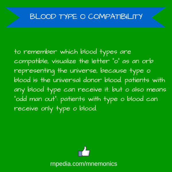 Blood Type O Compatibility