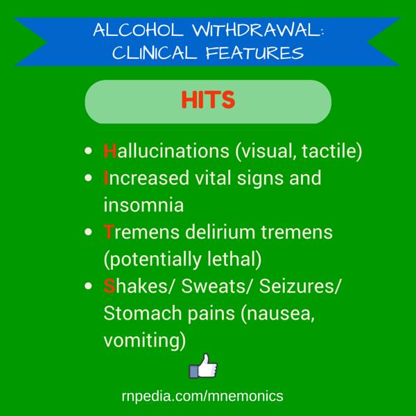 psychiatric nursing nursing  mnemonics and tips