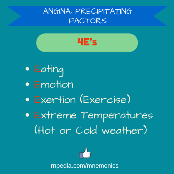 Angina: precipitating factors