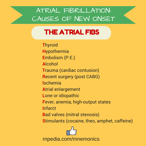 ATRIAL FIBRILLATION: CAUSES OF NEW ONSET