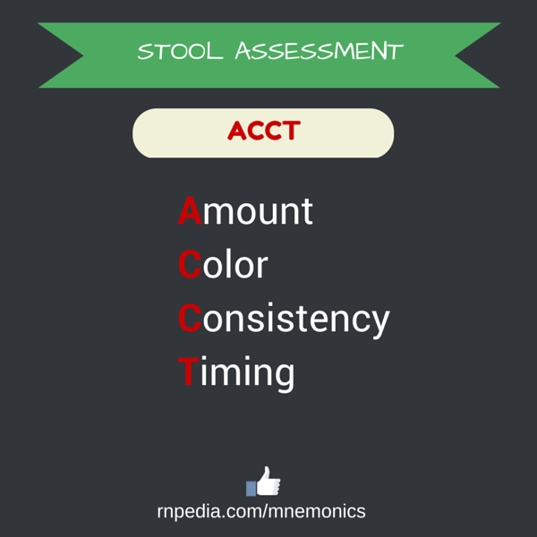Stool assessment