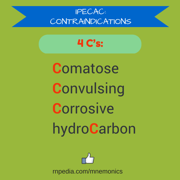 IPECAC: CONTRAINDICATIONS